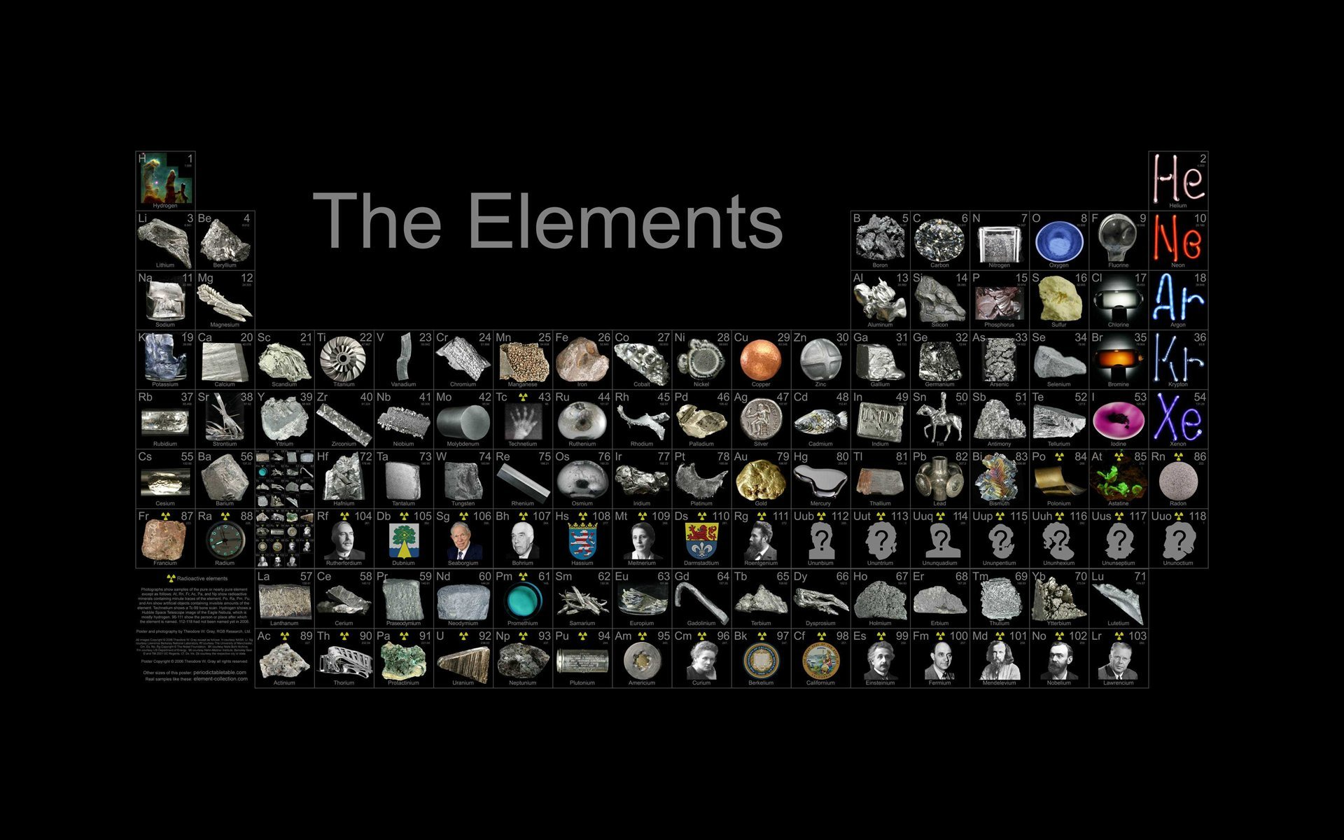 Chemistry HD Wallpaper