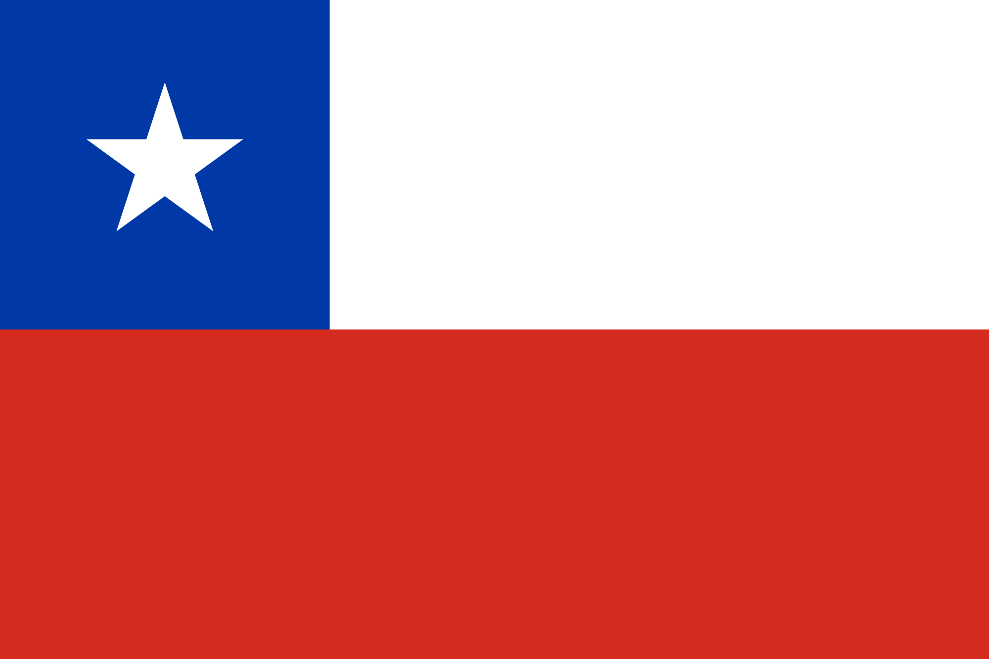 Flag of Chile.svg