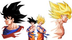 Goku Super Saiyan 2 HD Images Wallpapers